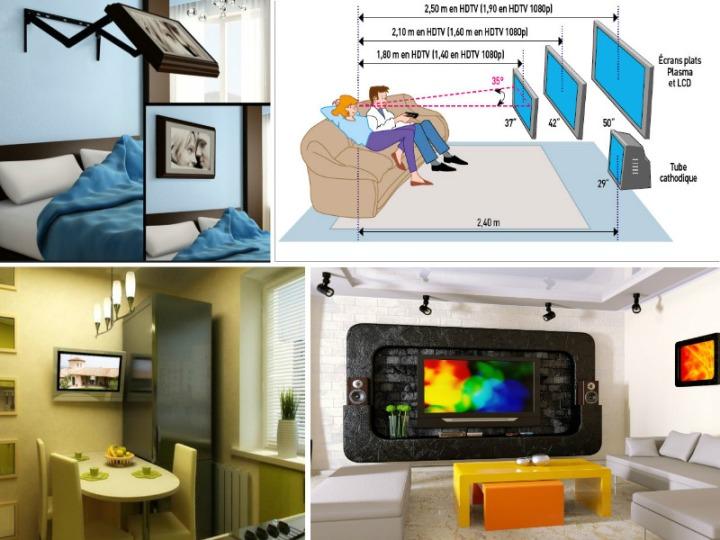 Как оформить телевизор в интерьере