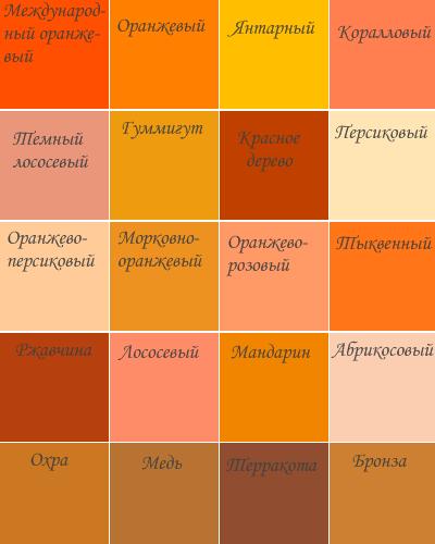 Таблица сочетания