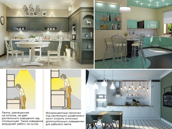 Фото светильников в интерьере кухни