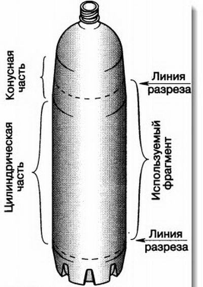 vodostok-iz-plastikovix-butilok_1