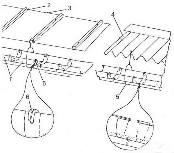 Как сделать водосток с крыши из подручных материалов