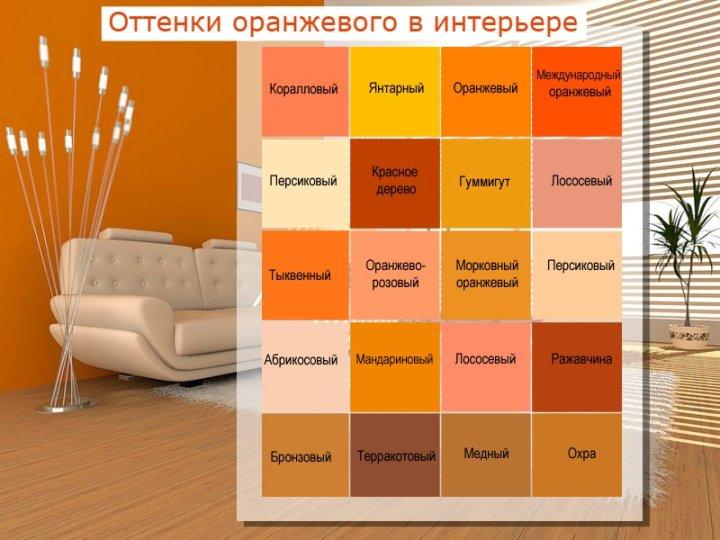 Оттенки оранжевого в интерьере гостиной